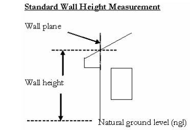 wall height.jpg